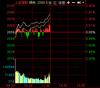 两市震荡走高沪指涨1.34% 权重股集体拉升